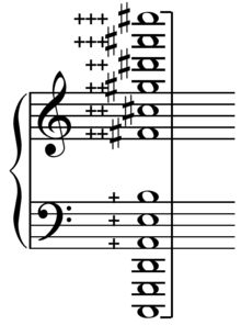 17 Best images about STATIC Music Theory Examples on