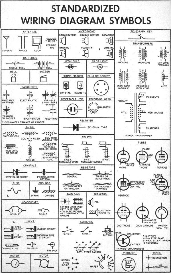 Standardized wiring diagram schematic symbols Electrical