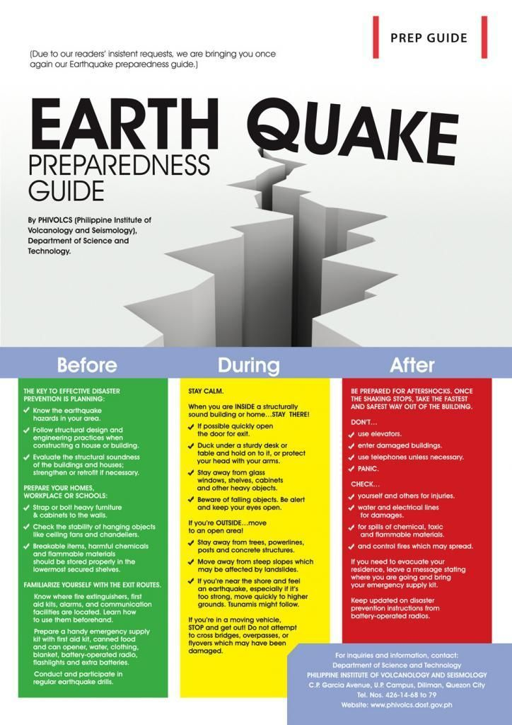 How To Survive In An Earthquake Survival life, Survival