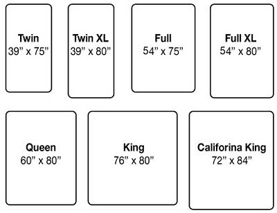How To Decide On Your Quilt Size Since There Isn T A Specific Standard