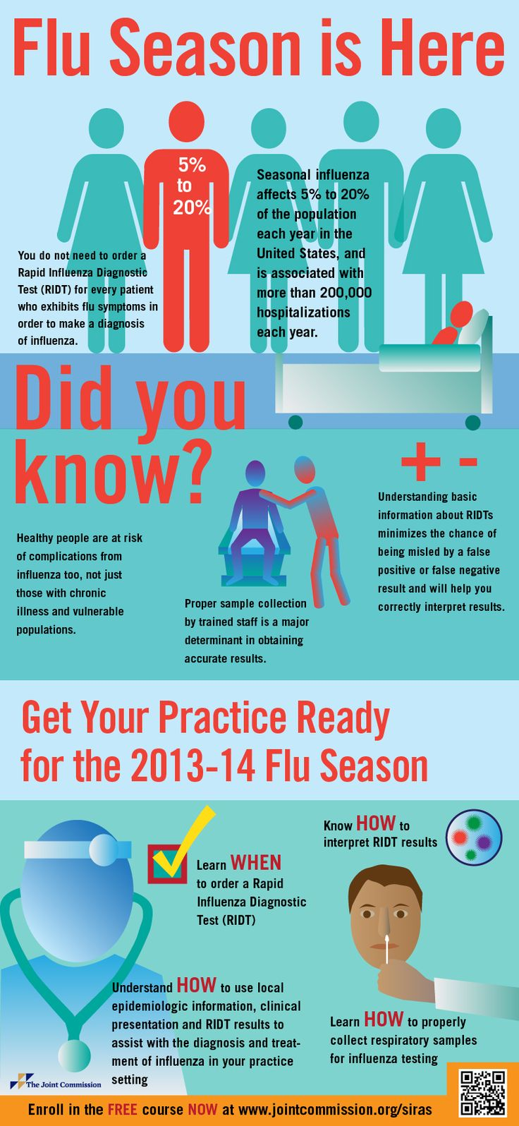 Infographic Get ready for 201314 flu season Flu and