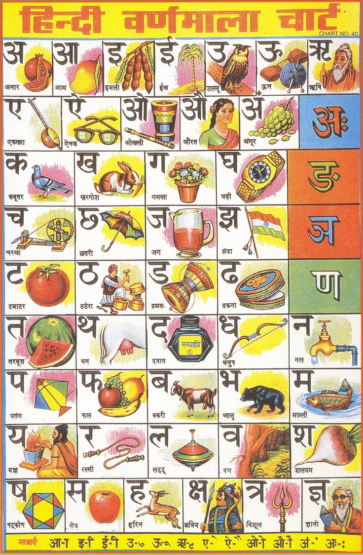 Hindi Varnamala Chart For Noumann ) Pinterest Charts