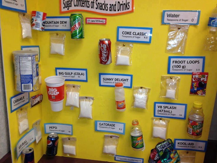 Sugar content of snacks & drinks. Bulletin Board Ideas