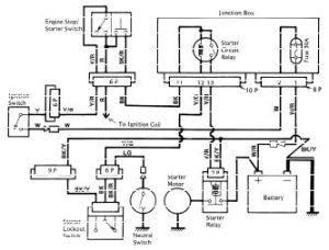 Kawasaki Vulcan Vn750 Electrical System And Wiring Diagram
