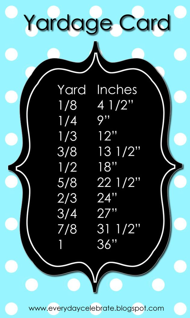Yard to Inches Printable – (business card size) Perfect to put in a cute little frame for your sewing table or your wallet for