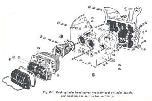 Exploded view of the 36 HP motor, bus and beetle motor