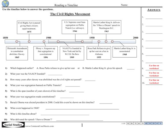 This Civil Rights Worksheet Allows For Interpretation Of A