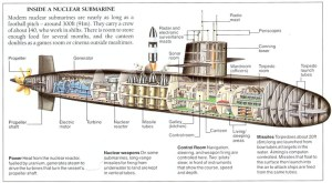 314 best images about Submarines on Pinterest | Virginia