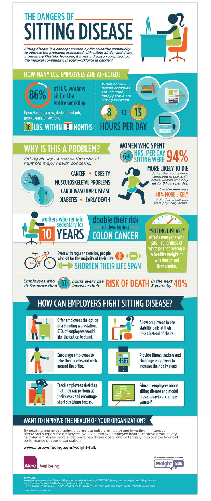 The Dangers of Sitting Disease infographic Awesome