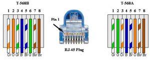 CAt6 kaapelien värijärjestys | Tietoliikenne | Pinterest | Infinite and Cable