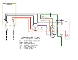17 images about auto manual parts wiring diagram on Pinterest | Custom trikes, Junction boxes