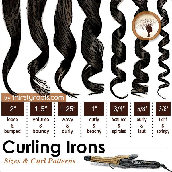 Reverse Curls Curling Wand Results | The 1 1/4″ barrel curling iron a great curling iron for all hair …