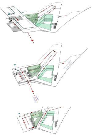 circulation diagram | Architectural Representation | Pinterest | Galleries