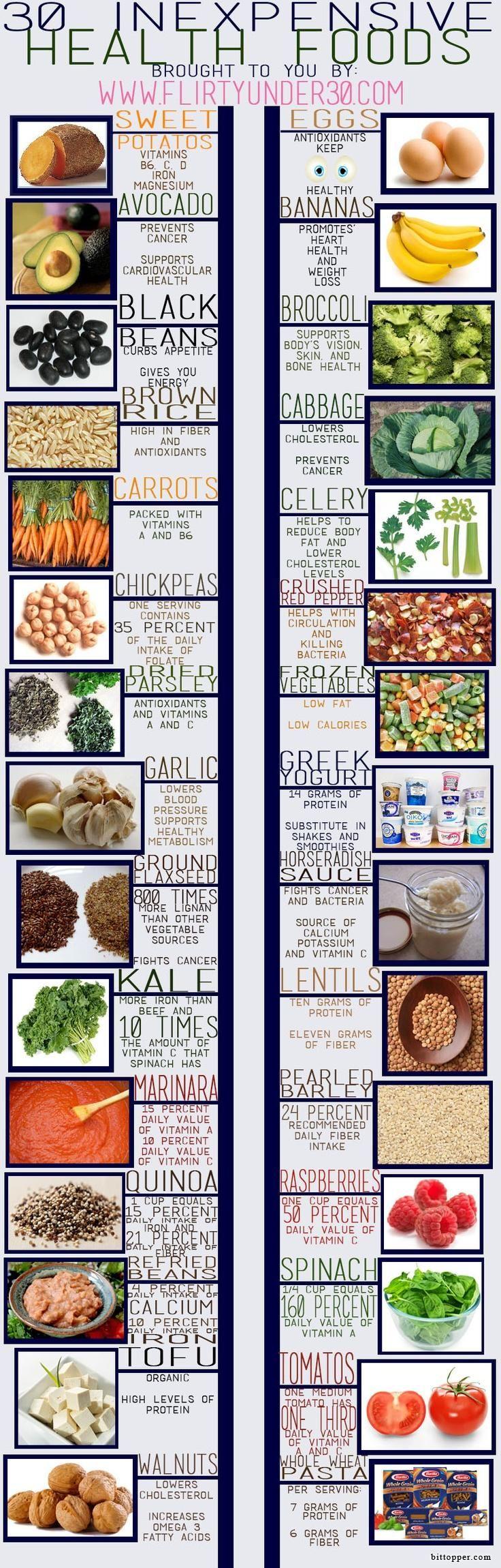 30 Healthy foods.