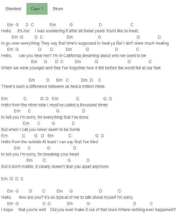 Beautiful Panic At The Disco Ukulele Chords Model - Guitar Ukulele ...