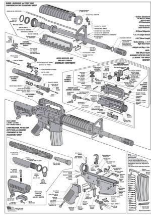 Parts Breakdown AR15   DefenseMechanisms   Pinterest   Style, Charts and Pain d'epices