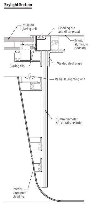 skylight construction details   Construction_Technologies & Materials   Pinterest   Construction