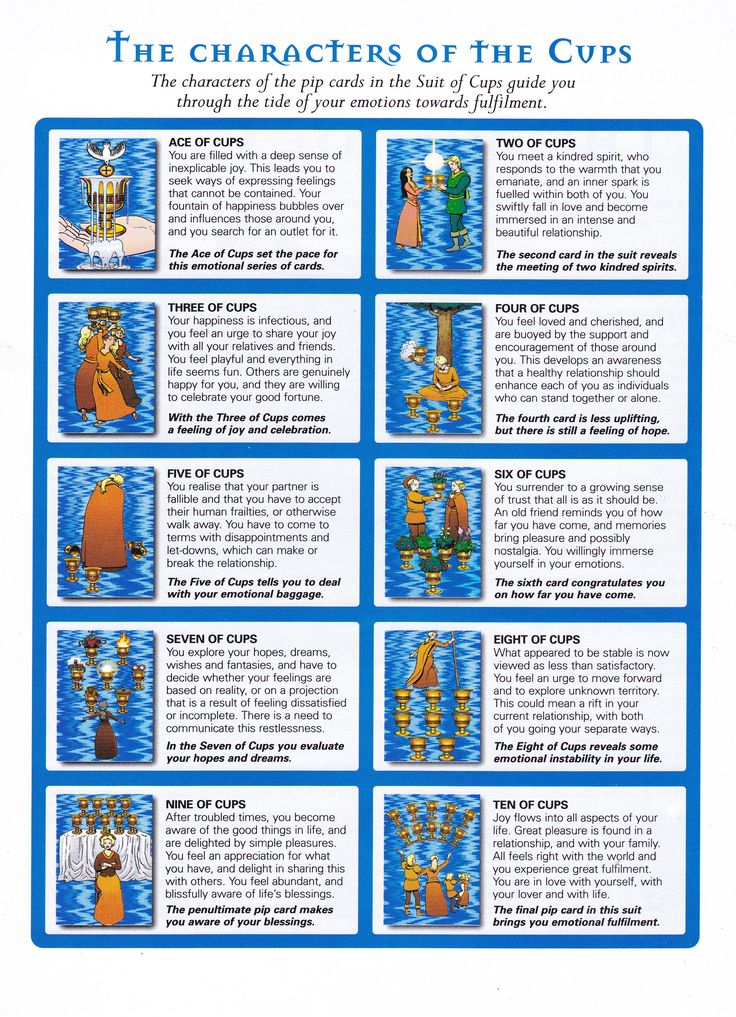 Printable Tarot Cards With Meanings