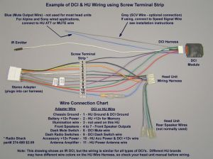 Pioneer Car Stereo Wiring Harness Diagram | Mechanic's