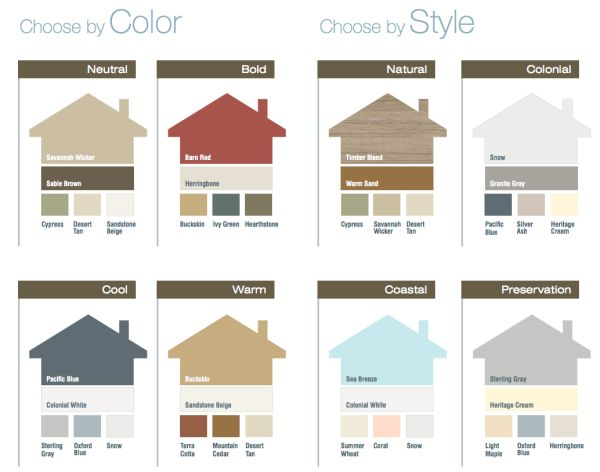 25+ Best Ideas About Exterior Color Combinations On