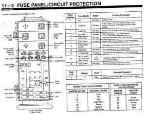 1995 mazda b2300 fuse diagram |  Fuse Panel Diagram, 95 Ford Ranger Fuse Panel, 95 Ford