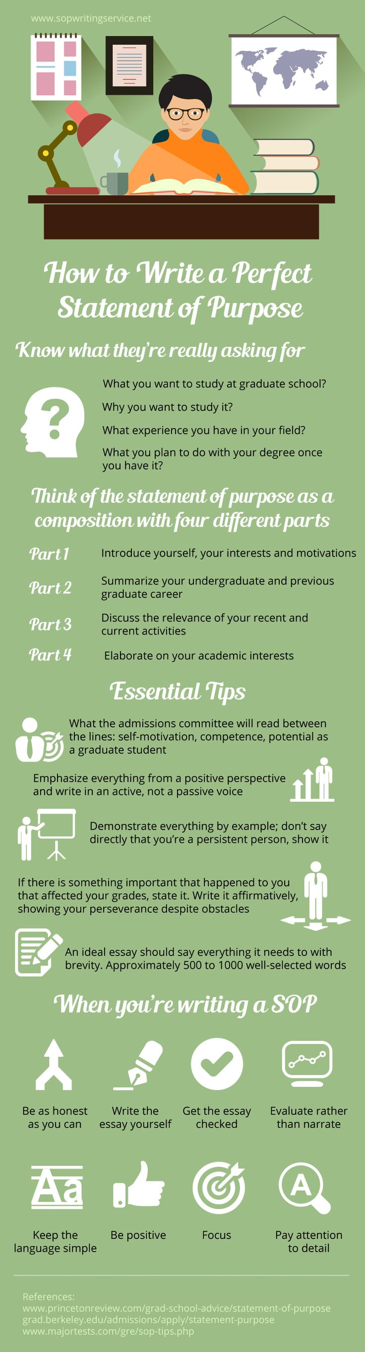 1000 ideas about personal statements on pinterest graduate