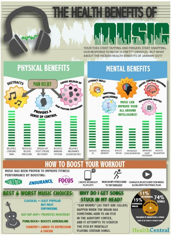 The Health Benefits of Music Infographic Healthy