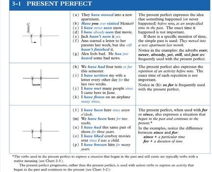 English tenses table with examples in tamil brokeasshome tenses chart pdf in hindi images ccuart Image collections