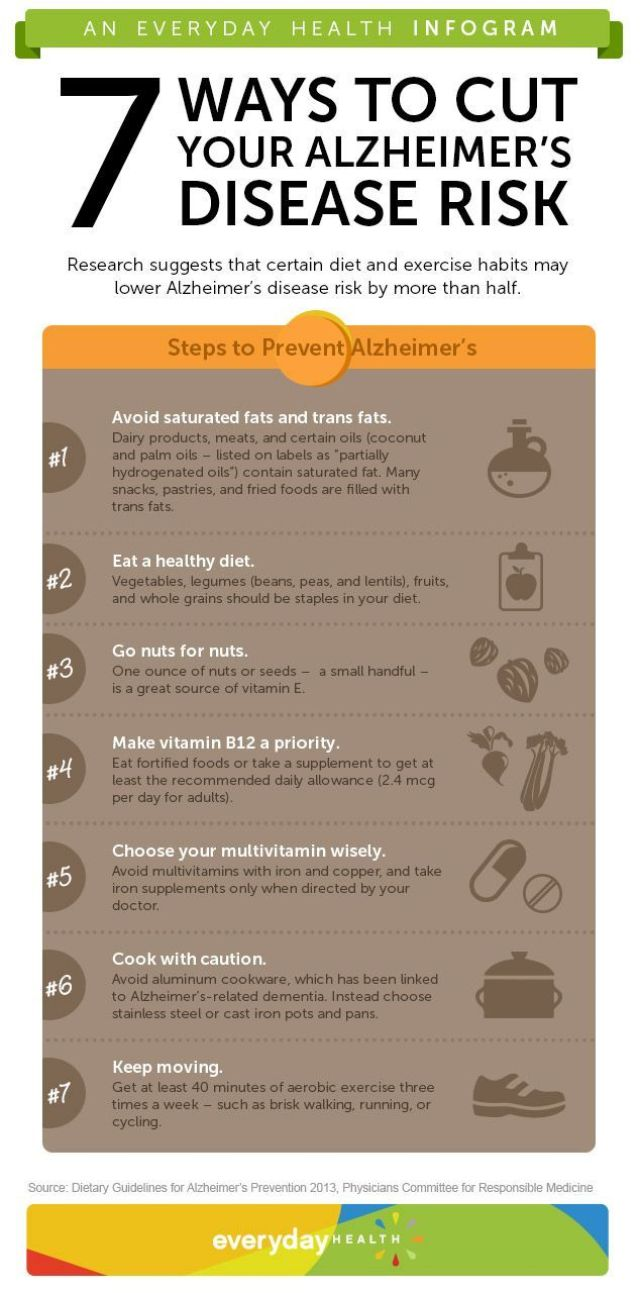 Reducing your Alzheimer's disease risk doesn't have to be difficult. Check out this infographic for 7 easy steps you can take today! #provestra:
