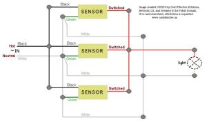 Zenith Motion Sensor Wiring Diagram | Wiring in the Home