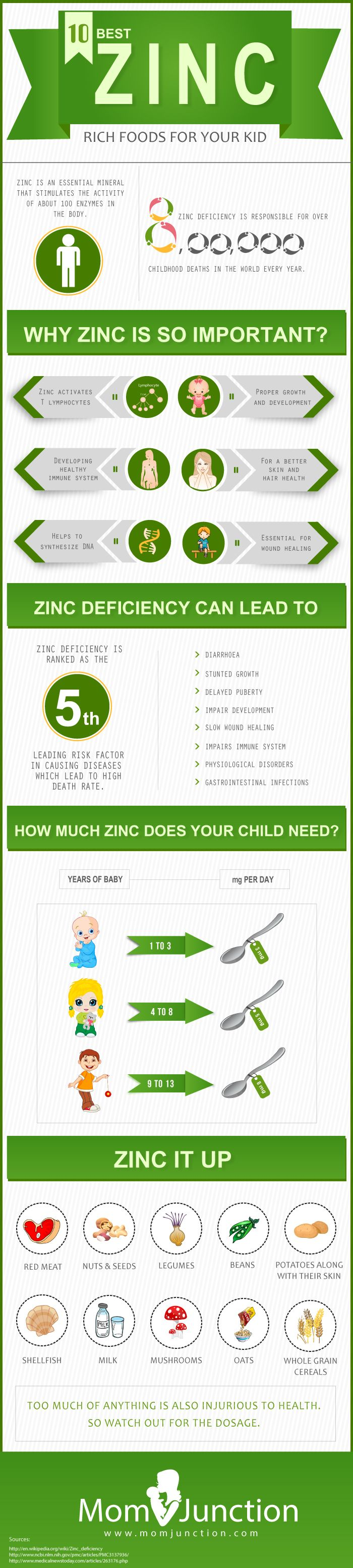 8 Best Zinc Rich Foods For Kids Plays, Keys and Kid