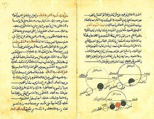 Image result for al biruni and the nodes of the moon