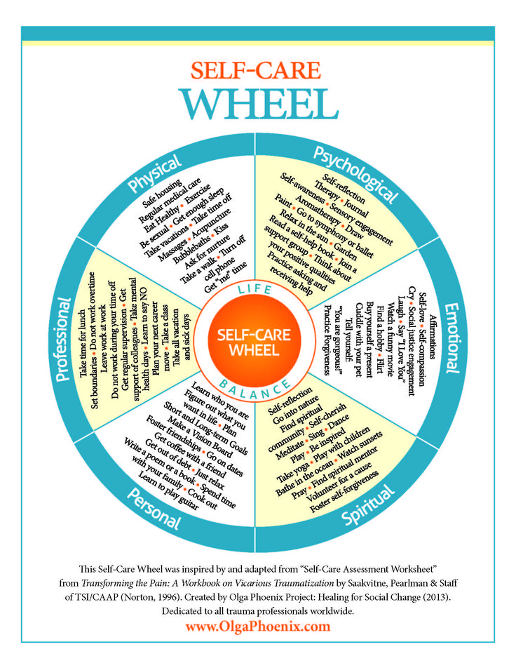 Self Care Wheel infographic. It's not selfish; it's
