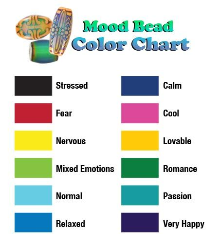 Meanings Mood Color Stone