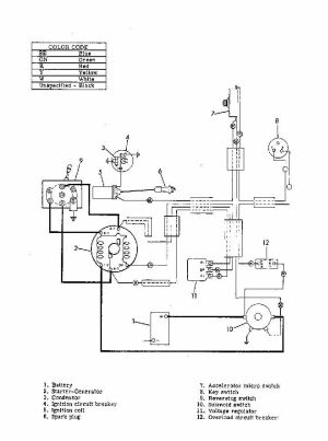 HarleyDavidson Golf Cart Wiring Diagram I like this
