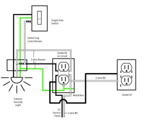 Basic Home Electrical Wiring Diagrams | Last edited by Cool user name; 08262010 at 08:18 PM