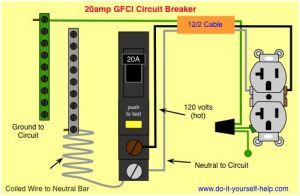 wiring diagram gfci circuit breaker | shop wiring | Pinterest