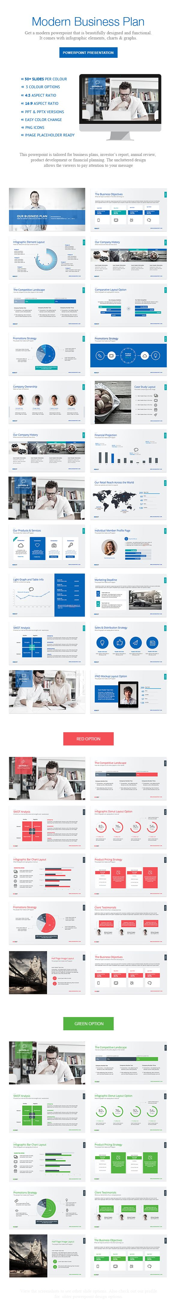 Business Plan Powerpoint by