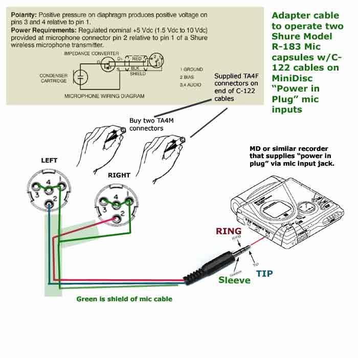 power gear leveling jacks manual