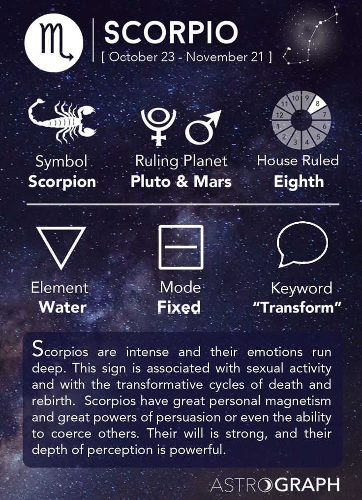 Scorpio Zodiac Sign – Learning Astrology – AstroGraph Astrology Software