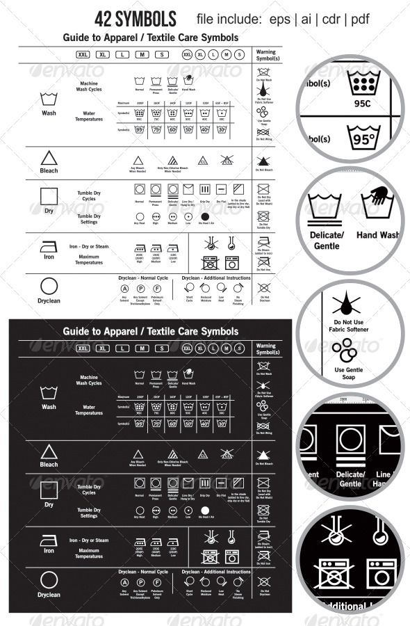 42 Textile Care Label Symbols Icons, Texts and Icon