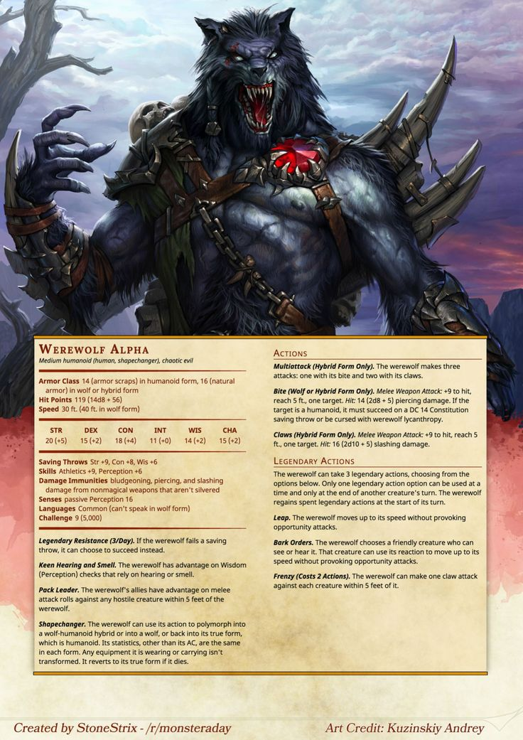 Stonestrix Monsters D&D 5E Campaign Locals/Monsters