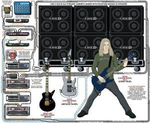 Glen Drover – Megadeth – 2007   Guitar   Guitar Rigs   Pinterest   Megadeth, Rigs and Gears