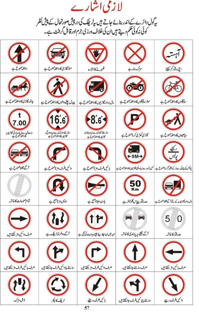 compulsory traffic signs Pakistan Pinterest British