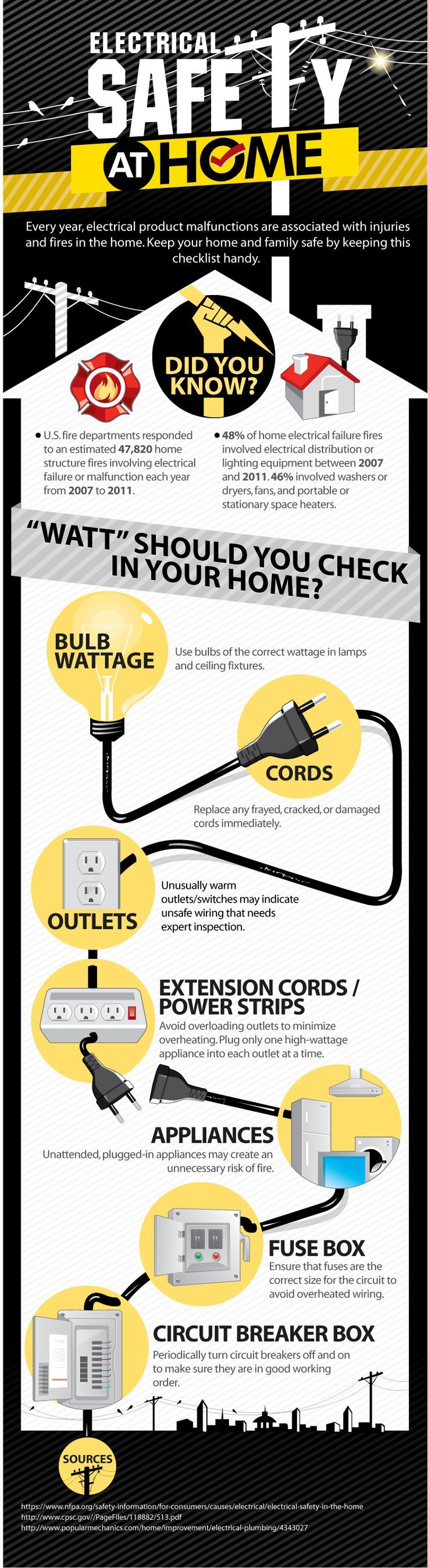 FireSafety FirePrevention ElectricSafety Infographics