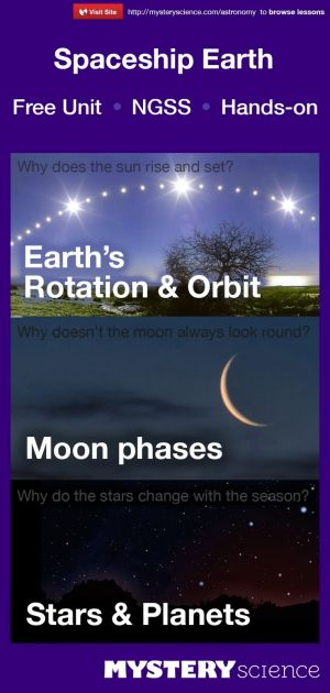 1000 images about Science  Solar SystemStudy of Earth on Pinterest | Solar system, Moon