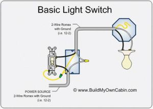 Best 20 Electrical wiring ideas on Pinterest | Electrical