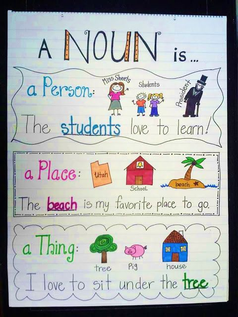 Noun Anchor chart! students theen find nouns in a passage. Try to say a sentence to a partner with a noun in it- partner