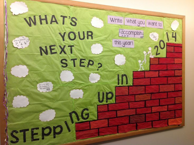 Career And College Bulletin Boards