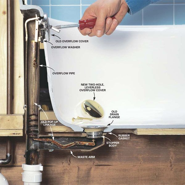 17 Best Ideas About Unclog Tub Drain On Pinterest